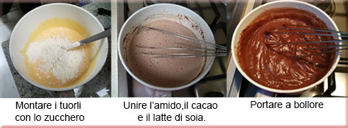 cioccolato3